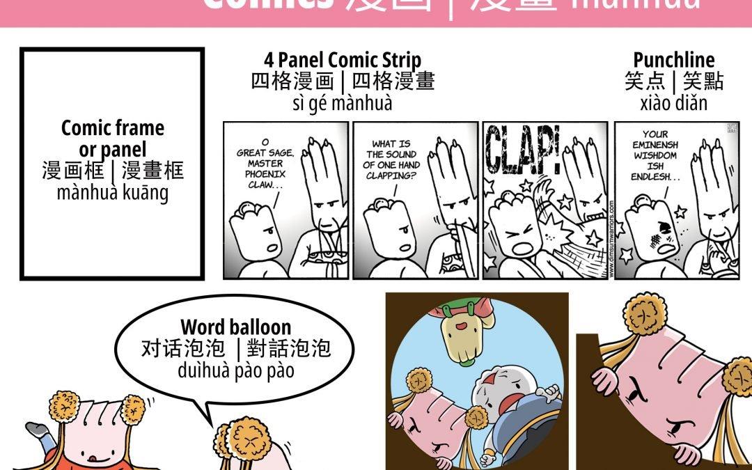 Create a 4-panel Comic Strip